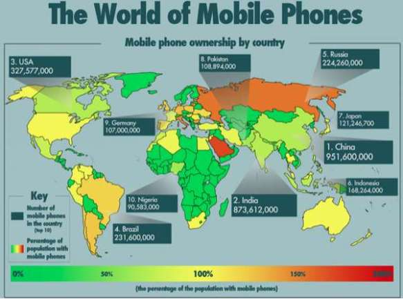 world-of-mobile-phones